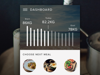 Food food app diet healthy concept ios weigh loss gain fitness
