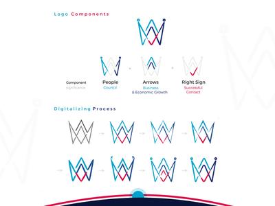 NZMEBC Logo Components