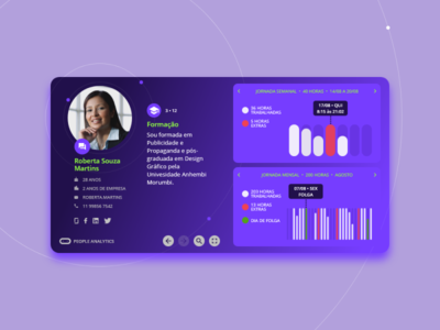 People Analytics people analytics ux ui product design