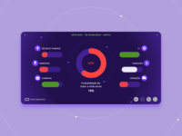 Data Analytics data analytics ux ui product design