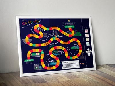 Co-Opoly Board Game illustrator board game game design colors vector print
