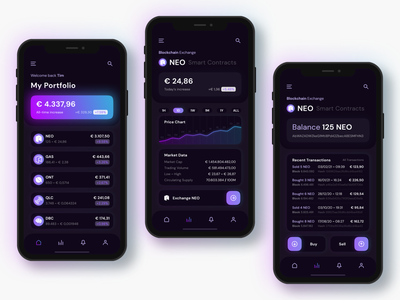 NEO Crypto Wallet App neo figmadesign figma cryptocurrency app crypto crypto portfolio blockchain user experience user interface crypto trading crypto exchange cryptocurrency cryptowallet ux ui design uxdesign uidesign branding app design