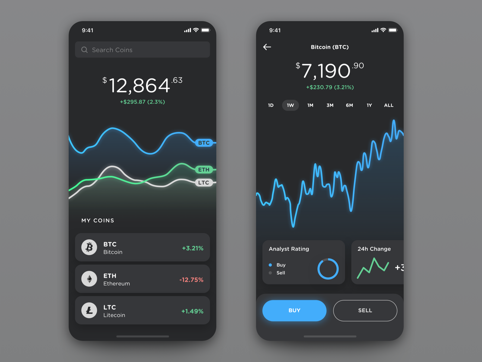 Dribbble ui kit template