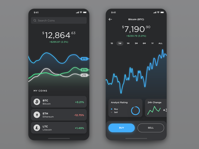 Daily UI #008 mobile cryptocurrency wallet crypto ios iphone dailyui concept app