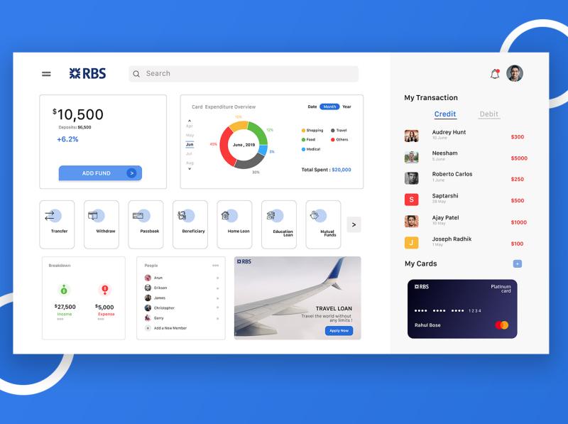Banking Web Application - Dashboard UI uidesign uiux user interface website website design web designer figmadesign figma dashboard adobe ui dribbble design