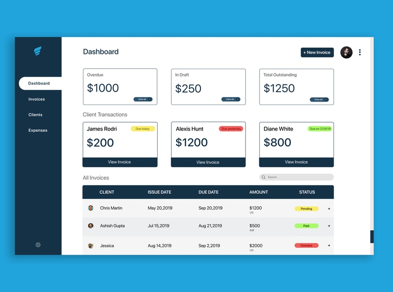 Invoice Dashboard - UI Design user interface userinterface webdesign web design figmadesign banking figma dashboard ui adobe dribbble design
