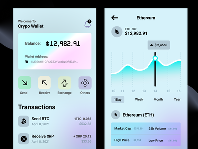 Crypto Wallet Apps modern minimal 3d crypto crypto app cryptocurrency app bitcoin investment app crypto wallet mobile design mobile app cryptocurrency crypto currency crypto exchange bitcoins bitcoin wallet ethereum ui app ux