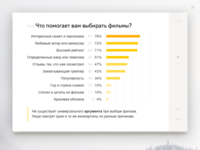 Kinopoisk app redesign. #2 Research results