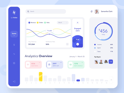 Analysis and statistics dashboard motion