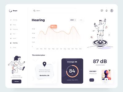 The Bequt UI dashboard hearing part dashboard ui music album navigation menu location graphic settings pink blue vector illustrations/ui dashboard typography button illustration design ux ui