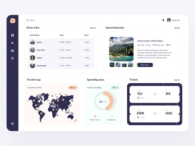The Triptime ui dashboard app design trip travel dash dashboard ios ui design uidesign user dashboard design uxui uiux dashboard app dashboard ui button mobile design ux ui