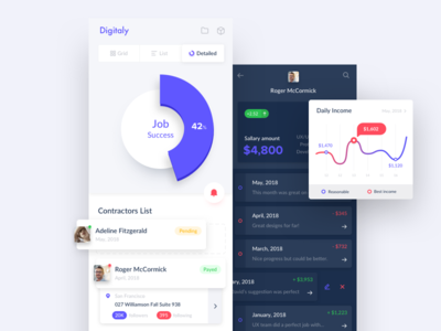 Digitally app dashboard ios android concept app users notification icon font flat design ui ux data activity dashboard chart statistic graph mobile iphone x application