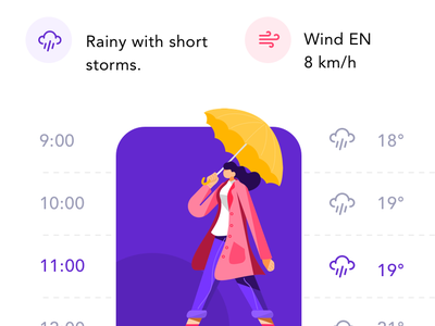 Weather iOS app interaction sunny cloud animations fashion clothes typography ae illustrator rain weather animation illustration interaction app application mobile ios android ux ui