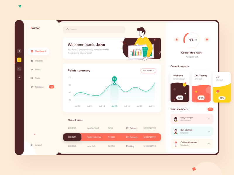 Pointer dashboard user interface design ux sidebar illustration uxui dashboard ui dashboard user experience ui