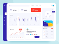 Responsive Dashboard animation design