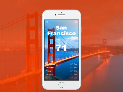 Weather App UI - San Francisco sanfrancisco weatherapp appdesign sketch ux ui