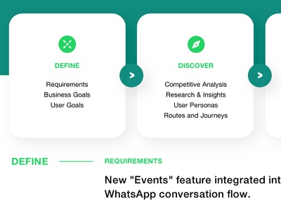 UX Case Study Sneak Peek theory ui ux ui preview presentation course proposal pitch event whatsapp process design discover define project research study case case study ux
