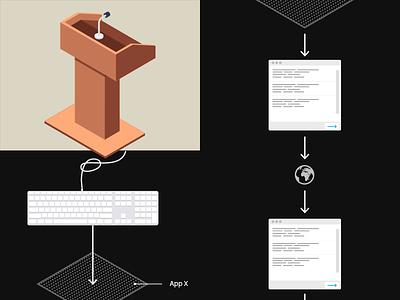 Elements for presentation keyboard earth arrow schema manual