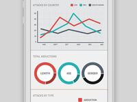 LRA Crisis Tracker -- Stats WIP