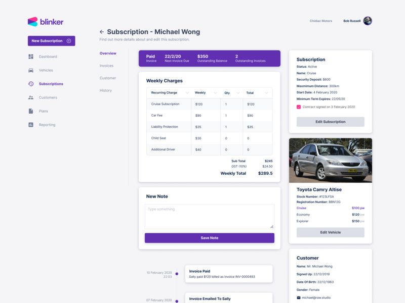 Blinker Subscription View - Raw.Studio saas app service design plans subscriptions subscription dealership car dealership car sales