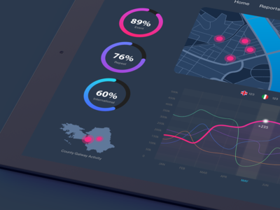 Data Visualisation for smart city