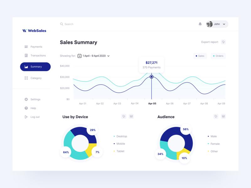 WebSales: Dashboard overview report sales statistic dashboard payments sales dashboard ui  ux analytics product design admin dashboard web platform saas app product web app