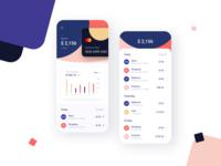 Banking: Statistics, Transactions