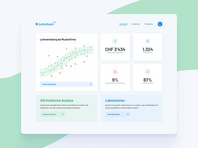 Statistics and Employee Management design ux ui app web saas minimal flat charts data graphs list dashboard statistics