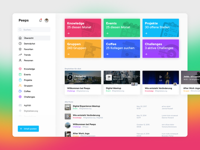 Dashboard for Peeps homeoffice offsite remote saas app minimal ui ux organize groups events knowledge coffee challenges tiles dashboard