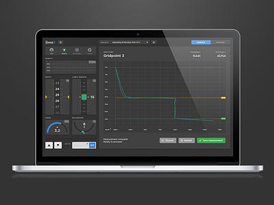 Dotocean software interface software interface graph dashboard