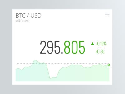 bitcoin trade widget