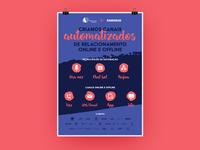 Canais Automatizados - Poster