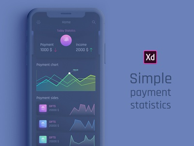 Payment Statistics playoff xd wallet app payment app dashboad statistics android app ios mobile app design ux ui