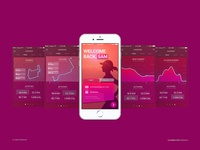 Sport/Fitness App