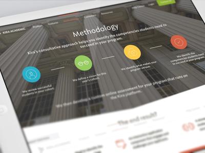Kira Methodology Page