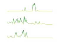 Repository activity sparklines