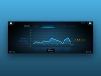 MBUX Consumption Screen