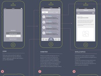Wireframe android