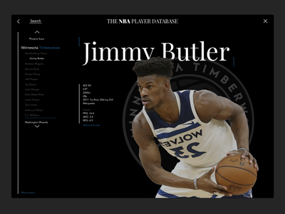 NBA Database | Jimmy Butler butler jimmy timberwolves minnesota database nba
