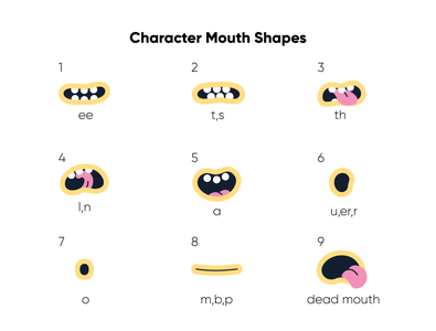 Mouth shapes character vector design adobe illustrator illustrator digital painting character creation illustration