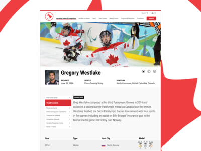 Canada Paralympic Committee - Athlete Bio canada single bio web paralympics athlete team sports