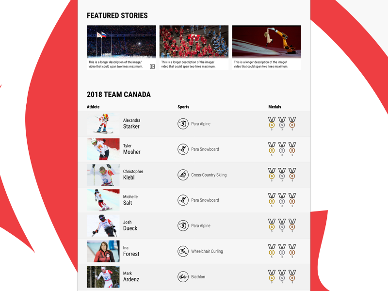 Canadian Paralympic Committee - Team Canada athlete paralympic canada team sports