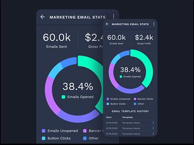 Daily UI 018: Analytics Chart dailyui 018 daily ui 018 analyze email marketing app dark minimalism figma clean mobile daily ui design ui dashboard visualisation visualization data chart analytics