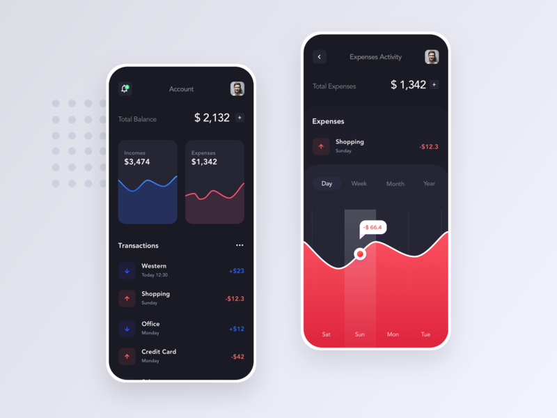 Account and Activity UI- Wallet app wallet uiux uidesign clean ui product minimal ios illustration financing finance craftwork color clean charts chart banking app