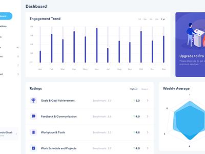 Organization Activity Dashboard website web vector ux ui minimal flat design clean app 2019