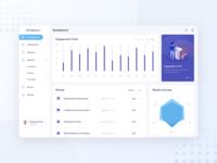 Organization Activity Dashboard
