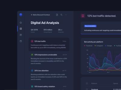 Adtech analytics wip