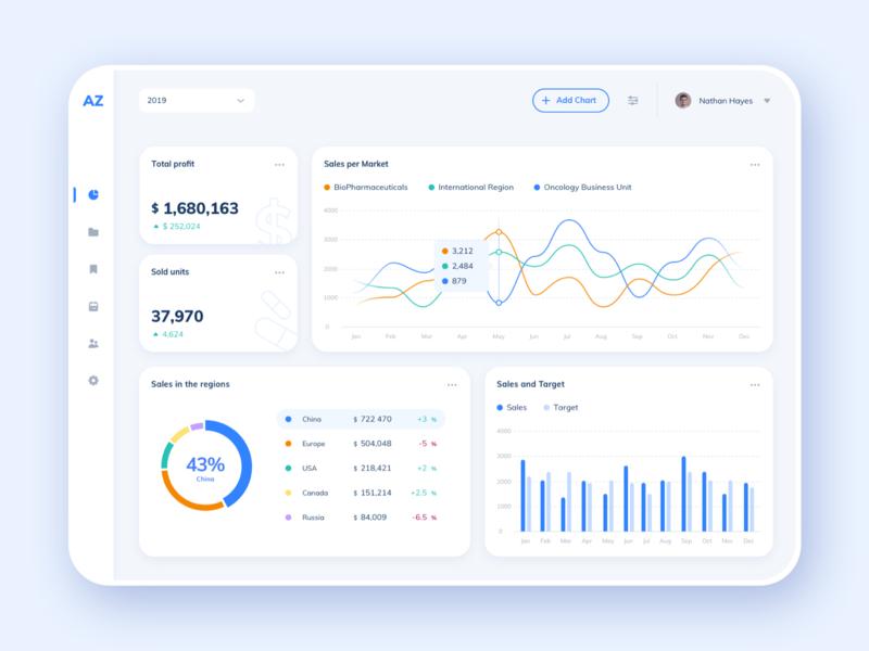 Concept dashboard gray blue graph chart dashboard website web app ux ui design