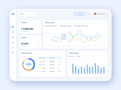 Concept dashboard gray blue graph chart dashboard website web app ux ui design