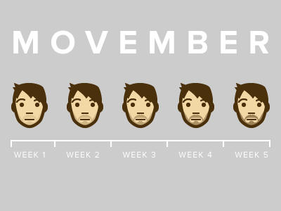 In case you didn't notice. beard avatar